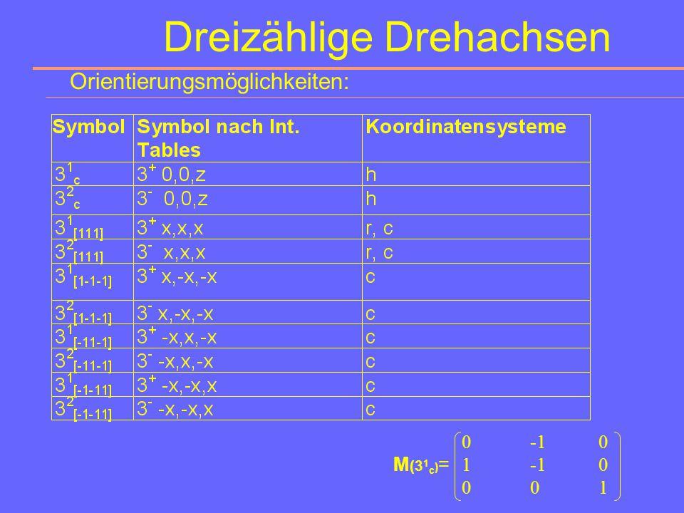 Dreizählige Drehachsen