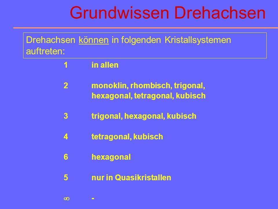 Grundwissen Drehachsen