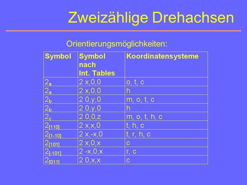 Zweizählige Drehachsen