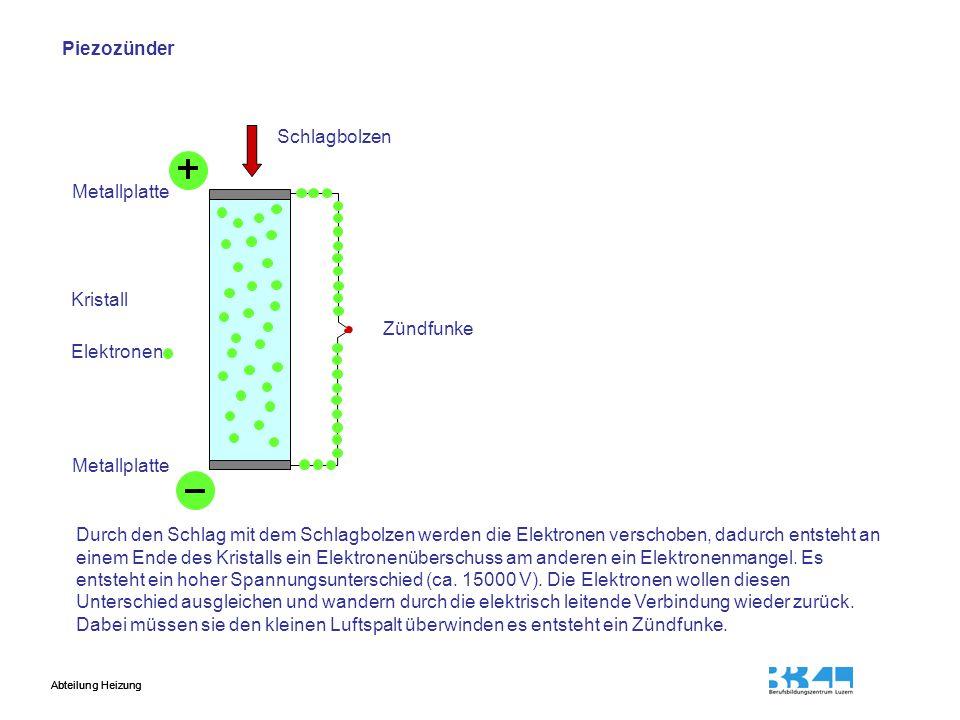 Beste Drahtkleber Elektrisch Leitende Verbindungen Zeitgenössisch ...
