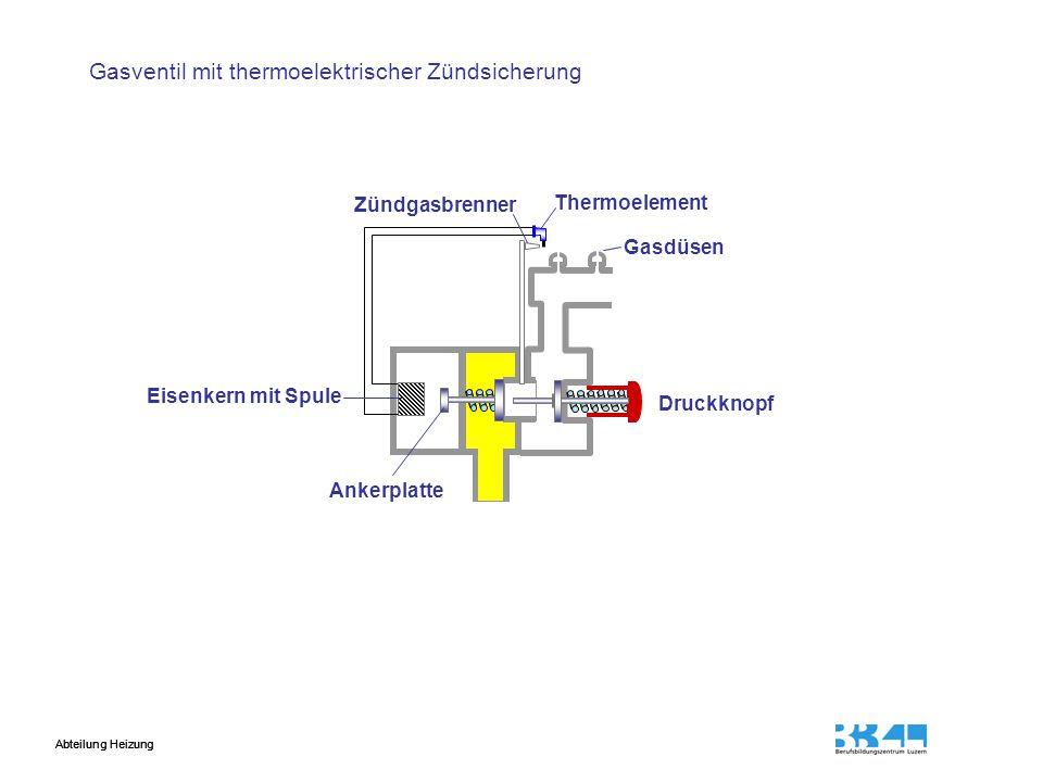 Gasventil mit thermoelektrischer Zündsicherung
