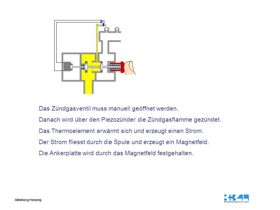 Das Zündgasventil muss manuell geöffnet werden.