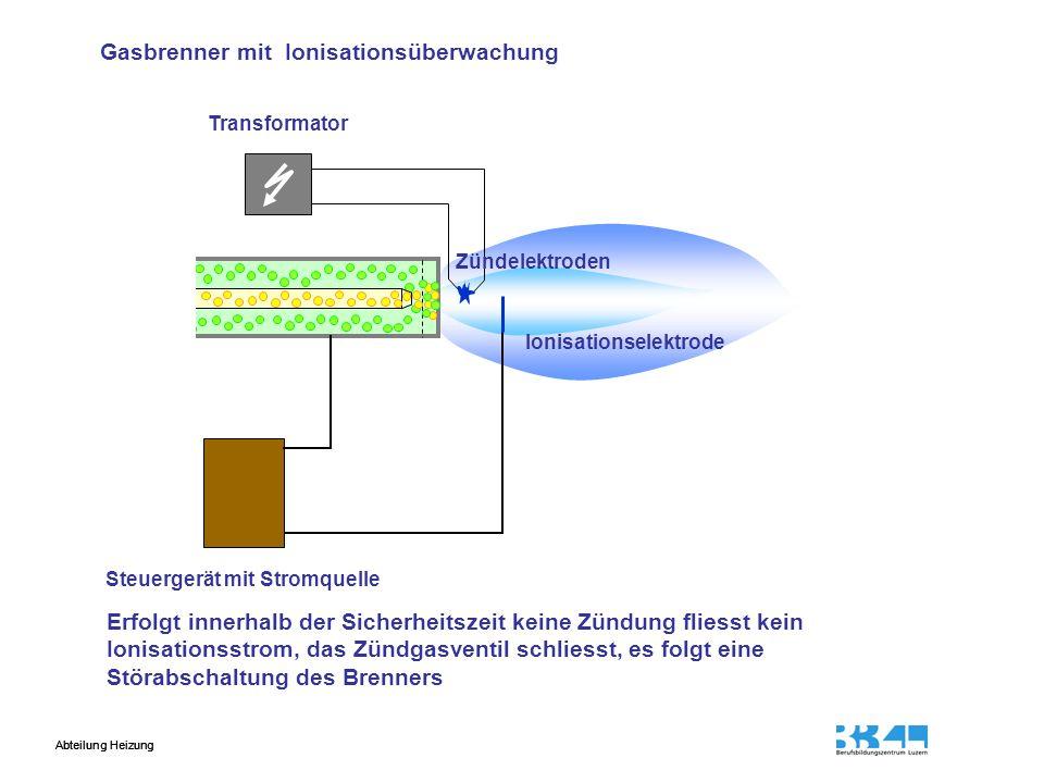 Gasbrenner mit Ionisationsüberwachung