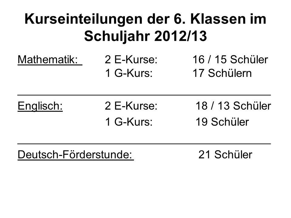 Kurseinteilungen der 6. Klassen im Schuljahr 2012/13