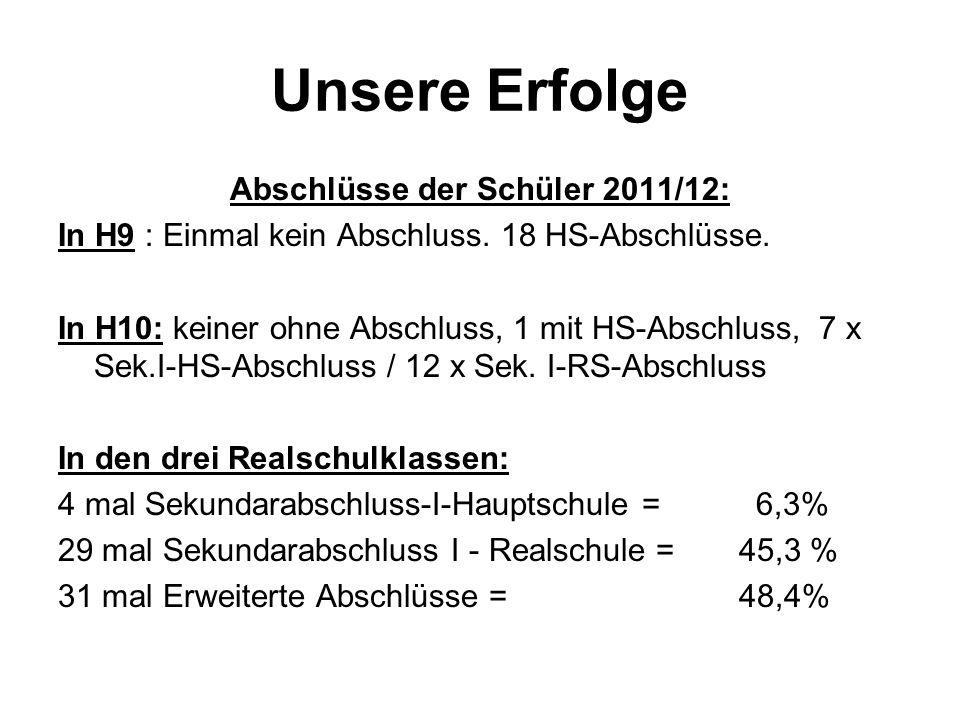 Abschlüsse der Schüler 2011/12: