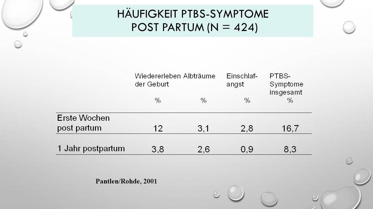 Häufigkeit PTBS-Symptome post partum (N = 424)