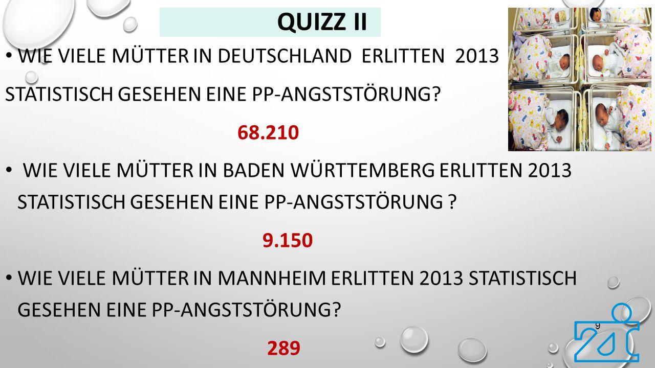 Quizz II Wie viele Mütter in Deutschland erlitteN 2013