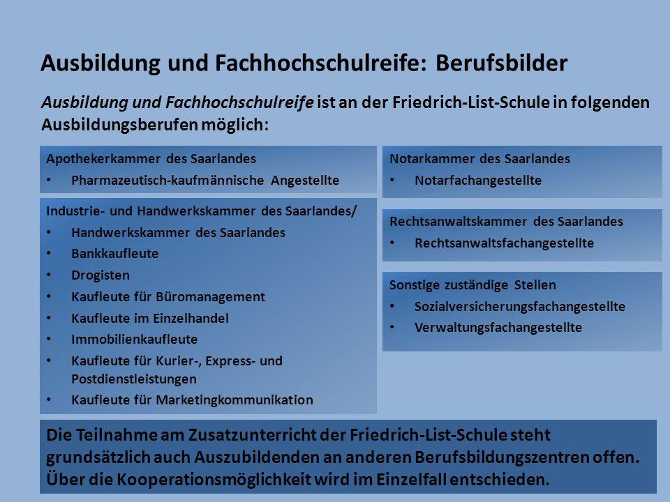 Ausbildung und Fachhochschulreife: Berufsbilder