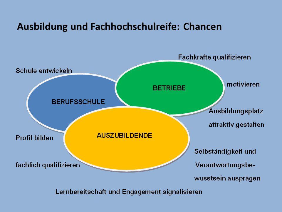 Ausbildung und Fachhochschulreife: Chancen