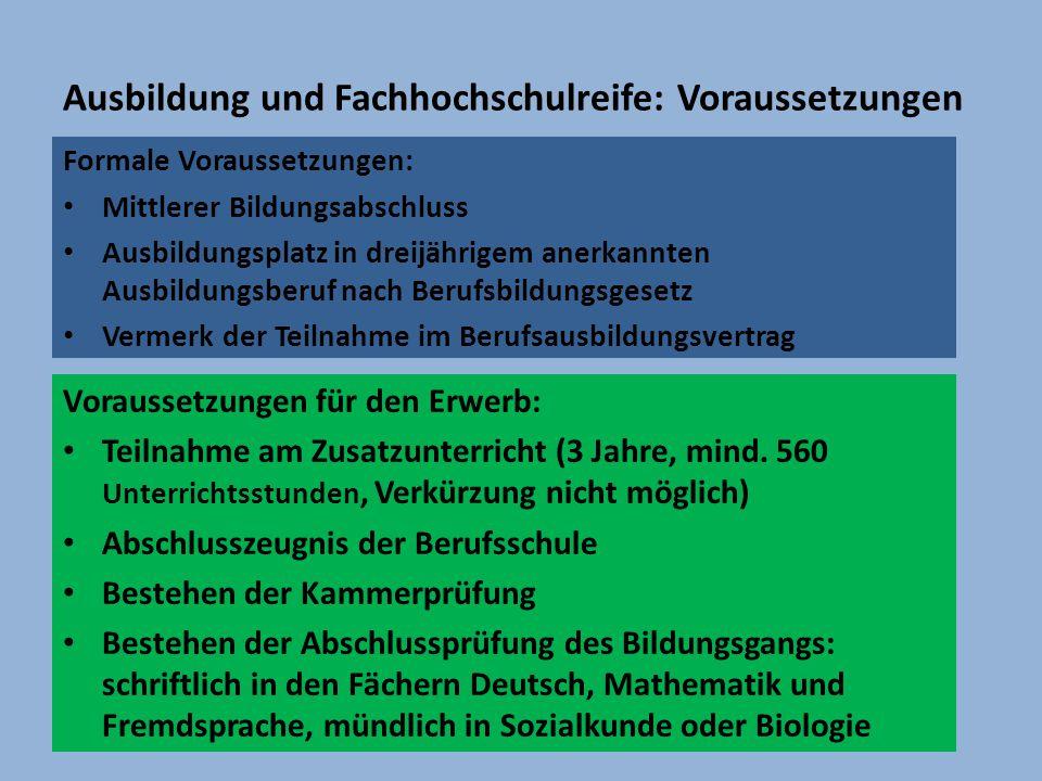 Ausbildung und Fachhochschulreife: Voraussetzungen