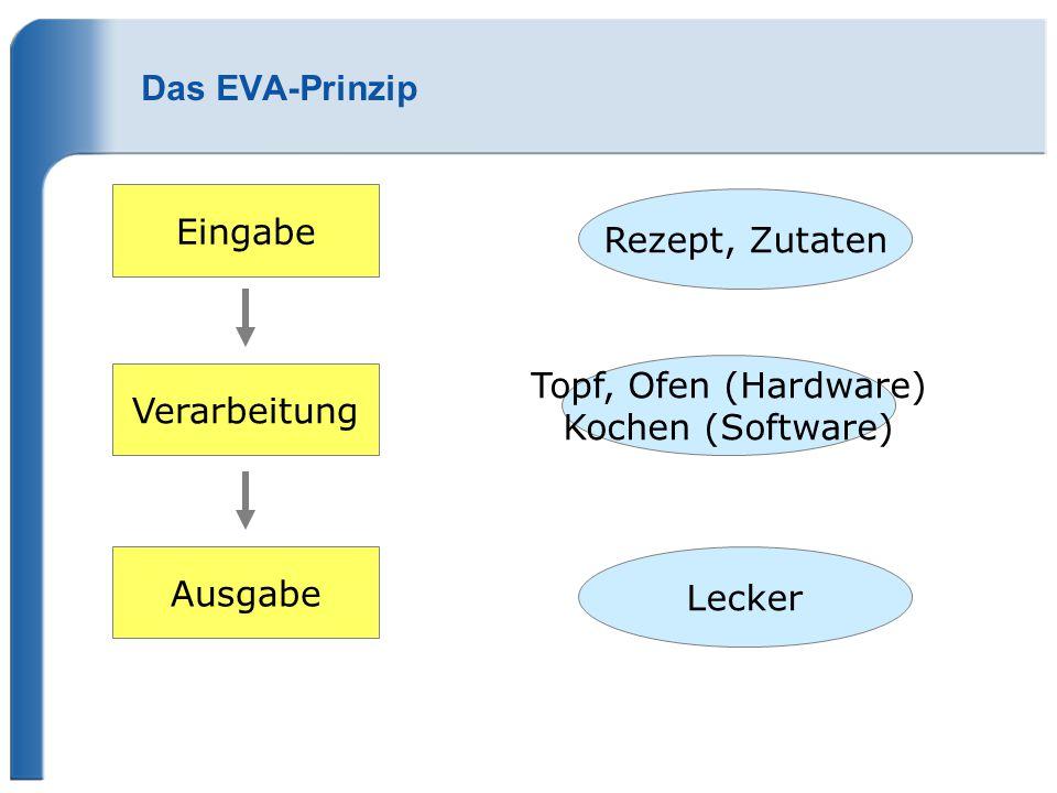 Das EVA-Prinzip Eingabe. Rezept, Zutaten. Topf, Ofen (Hardware) Kochen (Software) Verarbeitung.