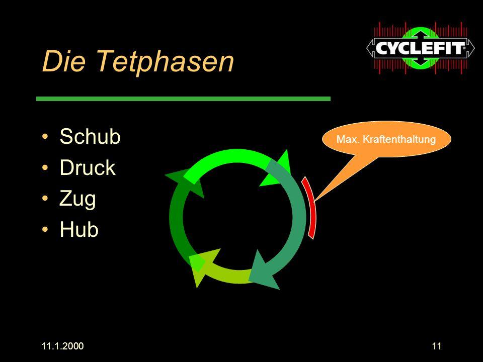 Die Tetphasen Schub Druck Zug Hub Max. Kraftenthaltung 11.1.2000