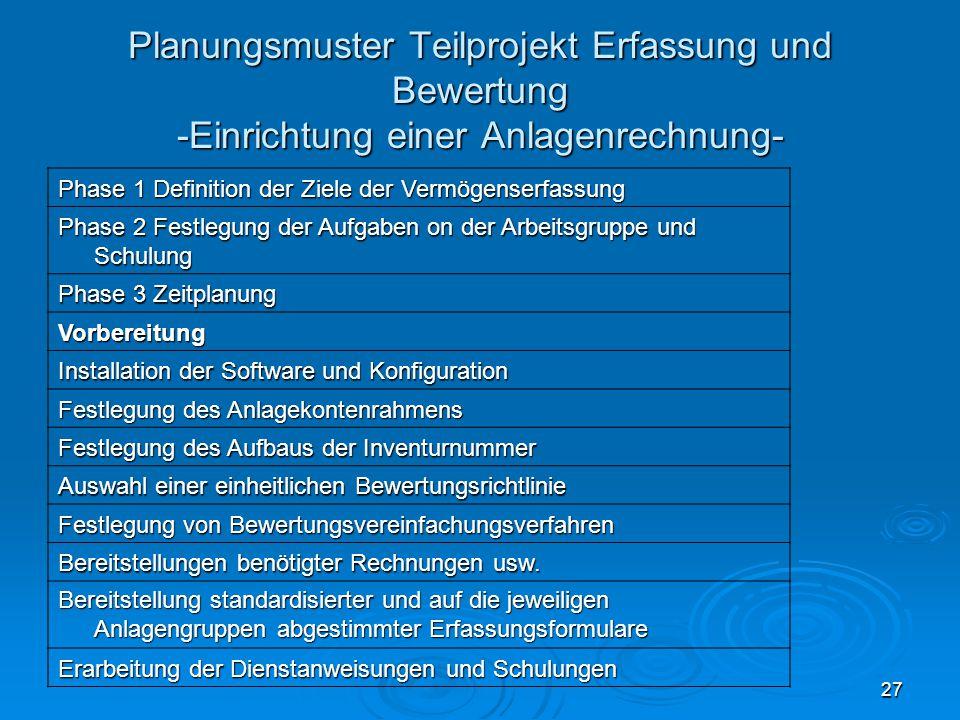 Planungsmuster Teilprojekt Erfassung und Bewertung -Einrichtung einer Anlagenrechnung-