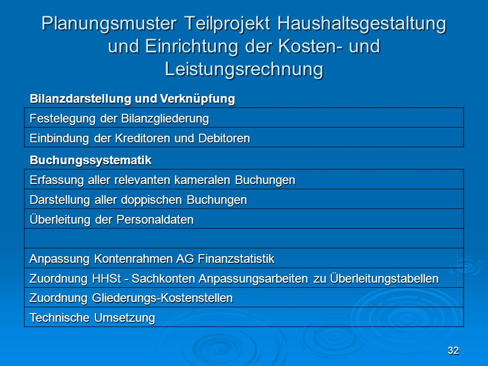 Planungsmuster Teilprojekt Haushaltsgestaltung und Einrichtung der Kosten- und Leistungsrechnung