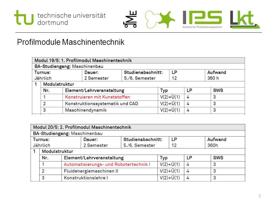 Profilmodule Maschinentechnik
