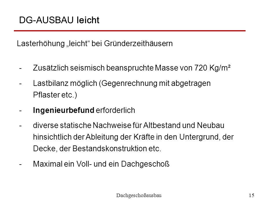 """DG-AUSBAU leicht Lasterhöhung """"leicht bei Gründerzeithäusern"""