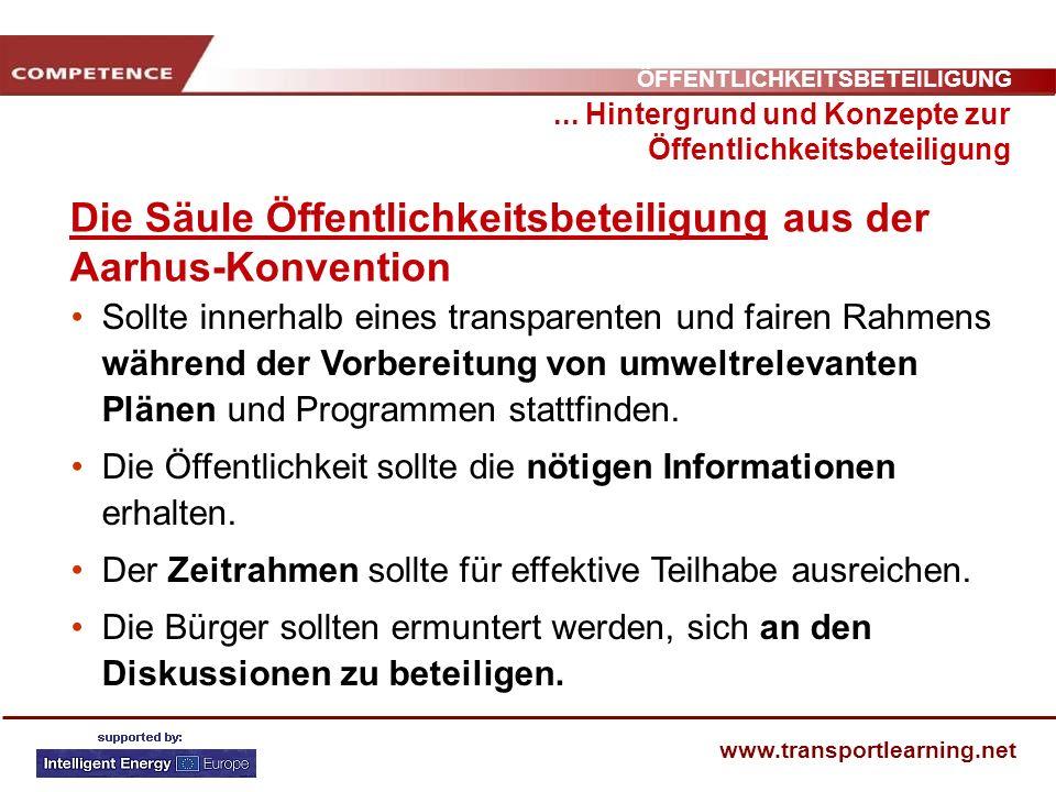 Die Säule Öffentlichkeitsbeteiligung aus der Aarhus-Konvention