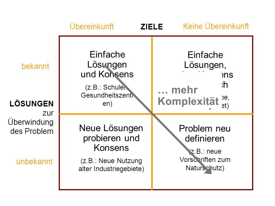 … mehr Komplexität Einfache Lösungen und Konsens