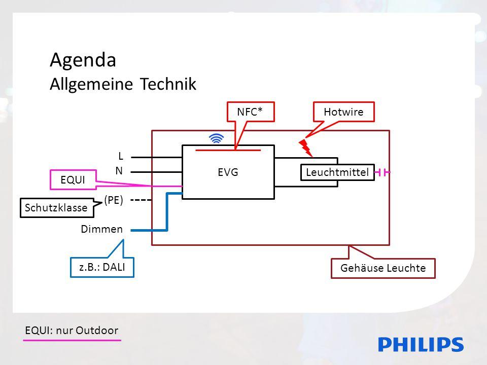 Agenda Agenda Allgemeine Technik NFC* Hotwire L N (PE) Dimmen EVG