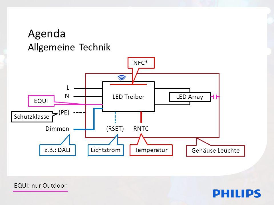 Agenda Agenda Allgemeine Technik NFC* L N (PE) Dimmen LED Treiber