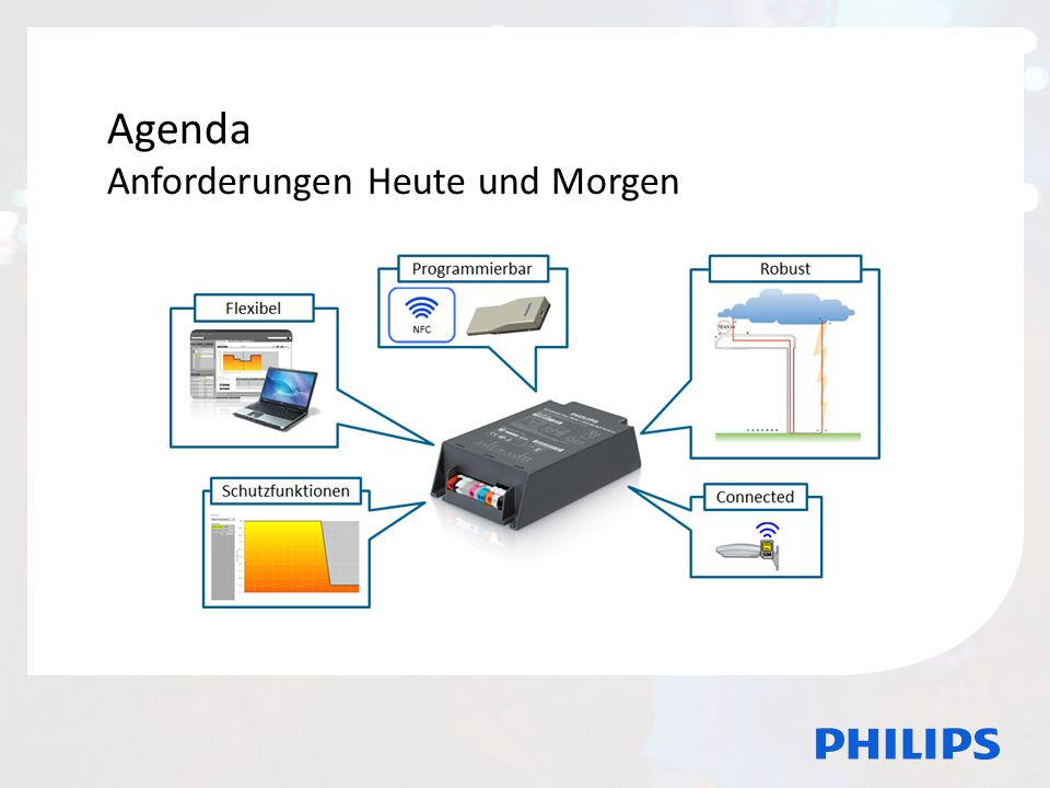 Agenda Anforderungen Heute und Morgen Agenda
