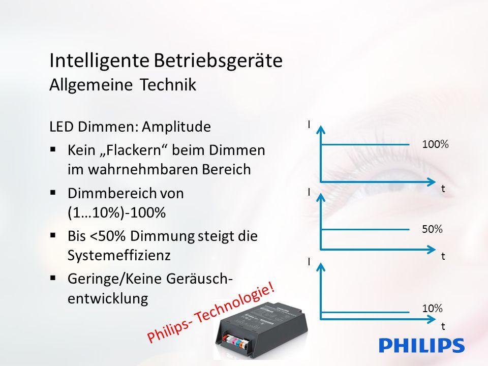 Intelligente Betriebsgeräte Allgemeine Technik