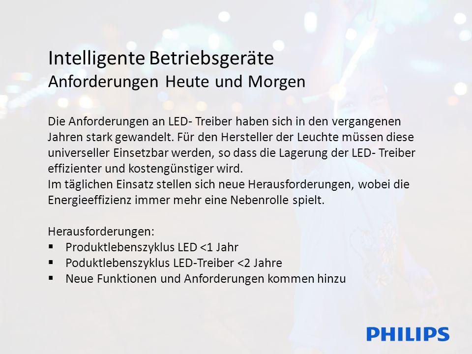 Intelligente Betriebsgeräte Anforderungen Heute und Morgen