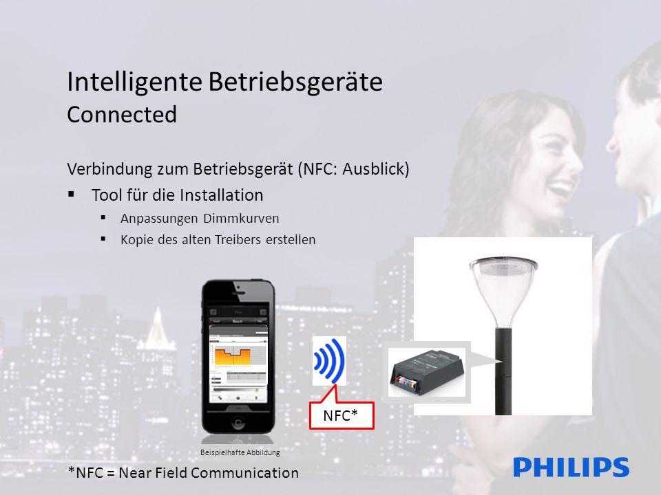 Intelligente Betriebsgeräte Connected