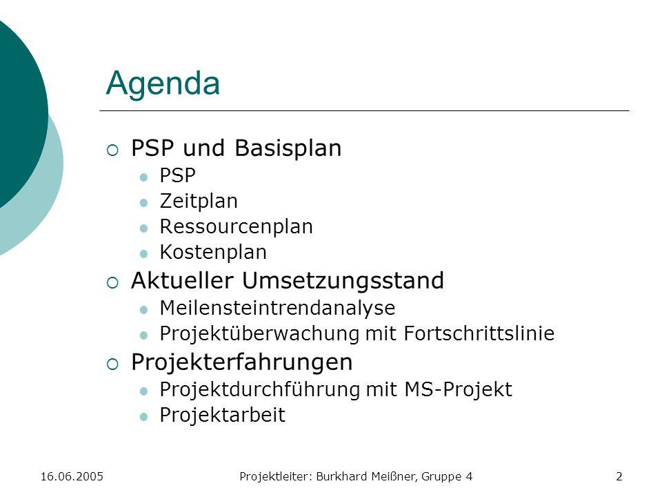 Projektleiter: Burkhard Meißner, Gruppe 4