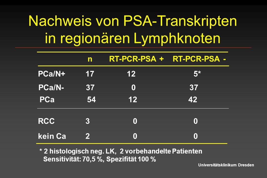 Nachweis von PSA-Transkripten in regionären Lymphknoten