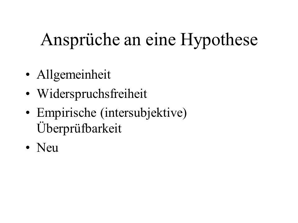 Ansprüche an eine Hypothese