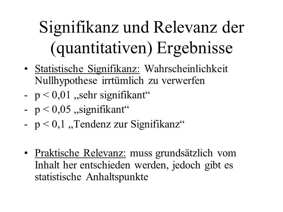 Signifikanz und Relevanz der (quantitativen) Ergebnisse
