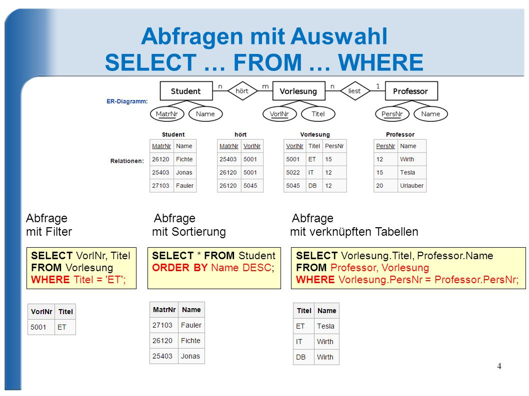 Abfragen mit Auswahl SELECT … FROM … WHERE