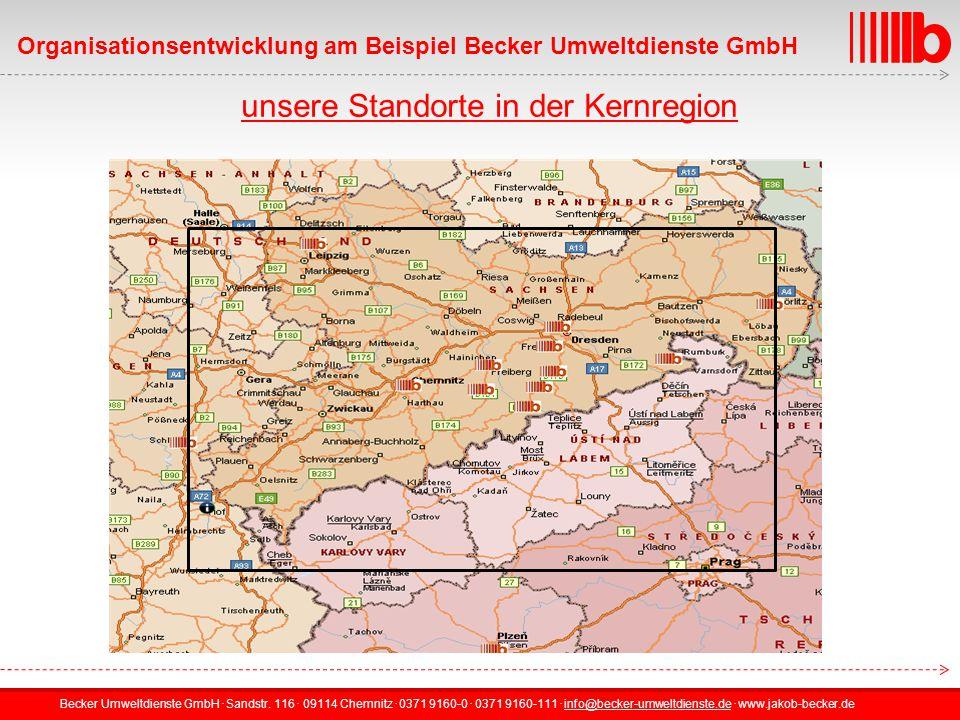 Organisationsentwicklung am Beispiel Becker Umweltdienste GmbH