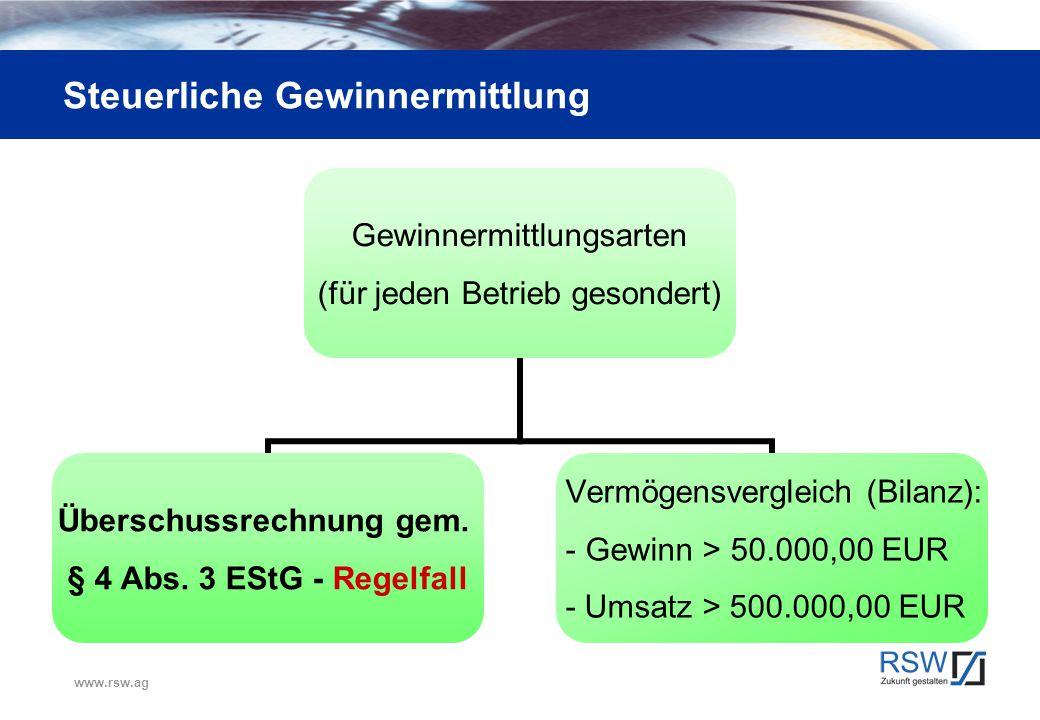 Die Gewinnermittlung § 4 Abs. 3 EStG