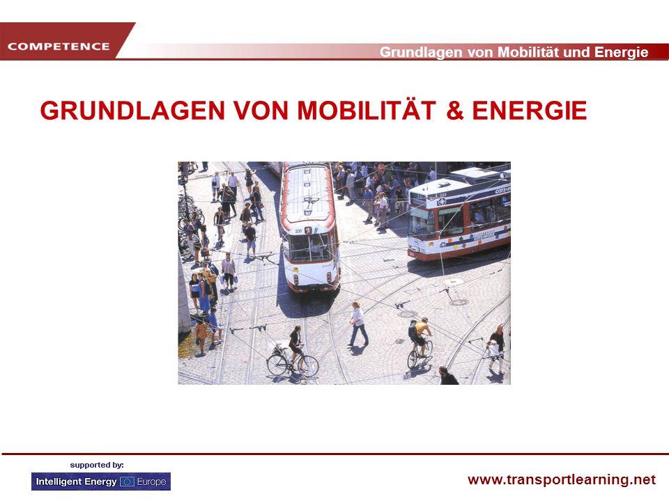 GRUNDLAGEN VON MOBILITÄT & ENERGIE