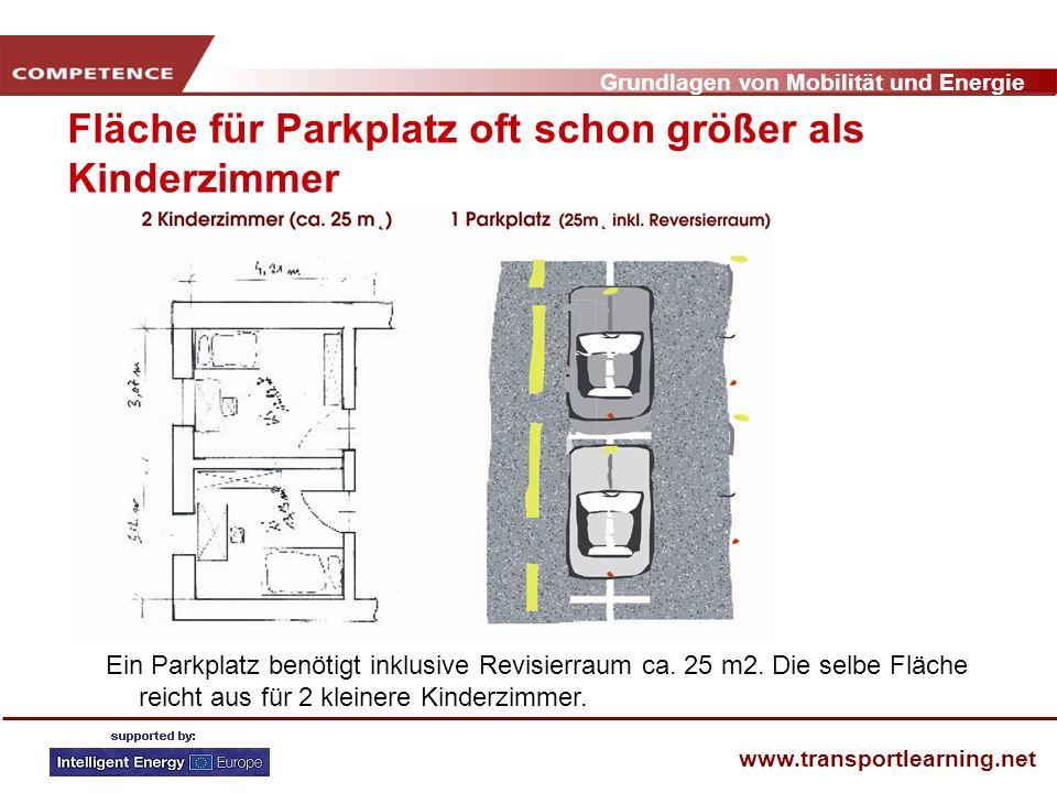 Fläche für Parkplatz oft schon größer als Kinderzimmer