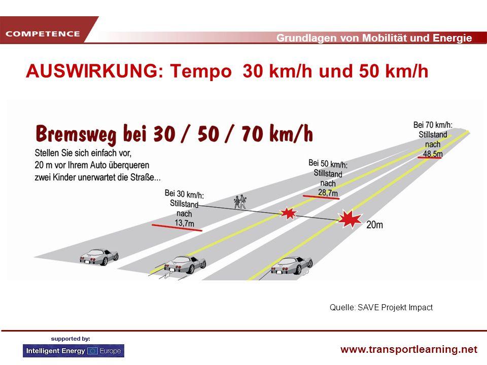 AUSWIRKUNG: Tempo 30 km/h und 50 km/h