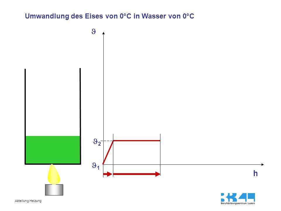 Umwandlung des Eises von 0°C in Wasser von 0°C