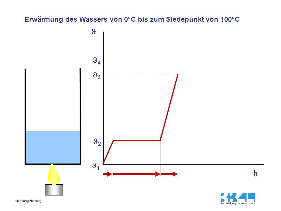 Erwärmung des Wassers von 0°C bis zum Siedepunkt von 100°C
