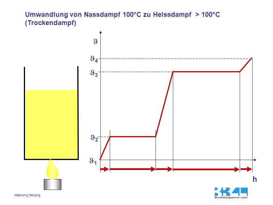 Umwandlung von Nassdampf 100°C zu Heissdampf > 100°C (Trockendampf)