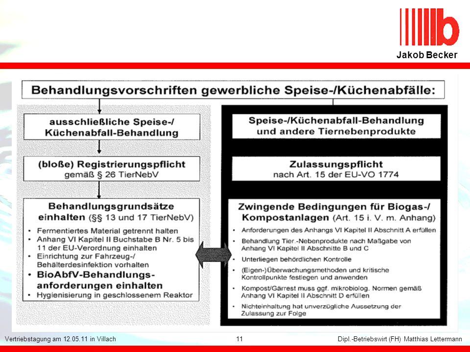 Jakob Becker 1 10 10 Vertriebstagung am 12.05.11 in Villach 11