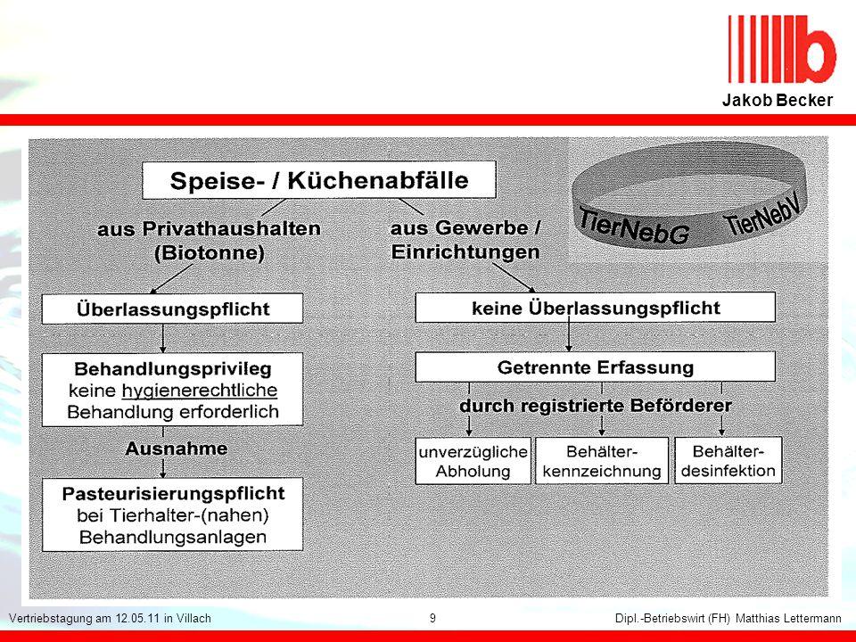 Jakob Becker 1 13 13 Vertriebstagung am 12.05.11 in Villach 9