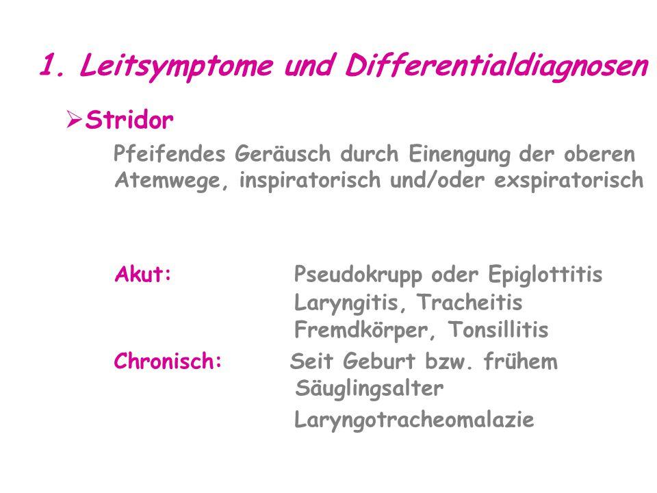 1. Leitsymptome und Differentialdiagnosen