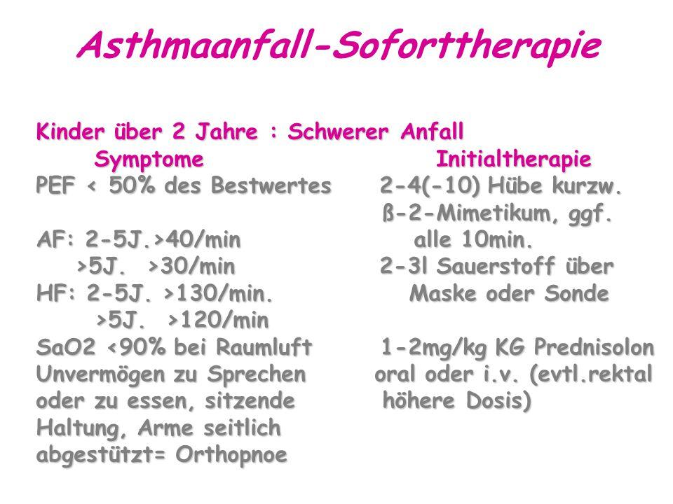 Asthmaanfall-Soforttherapie