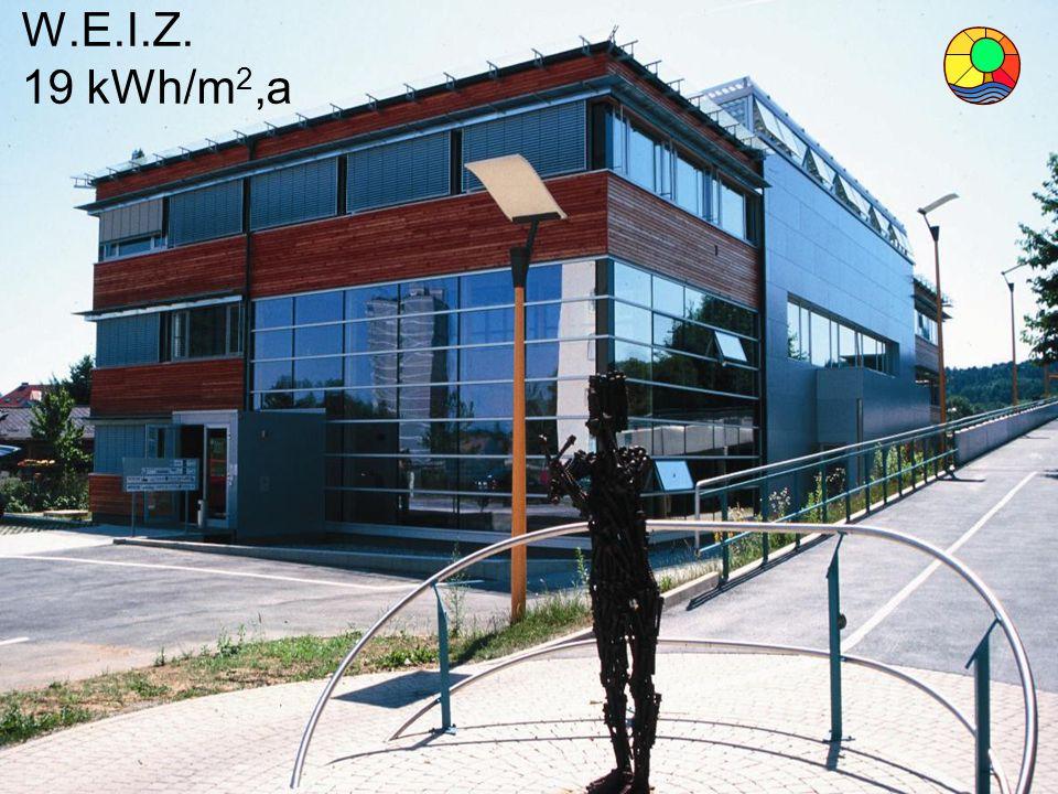 W.E.I.Z. 19 kWh/m2,a