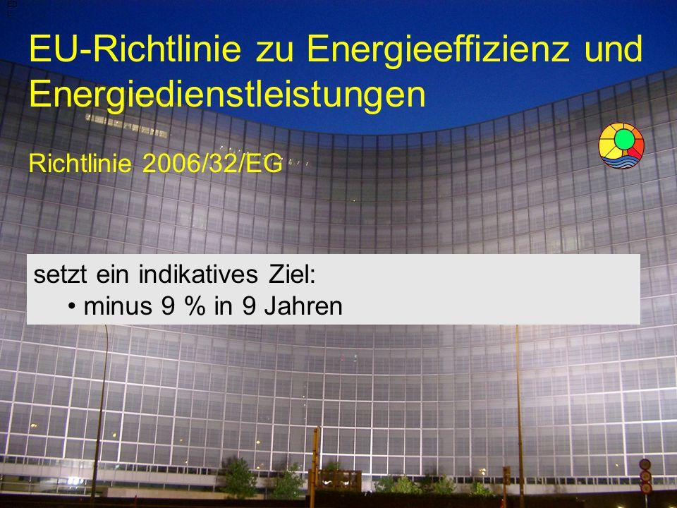 EU-Richtlinie zu Energieeffizienz und Energiedienstleistungen