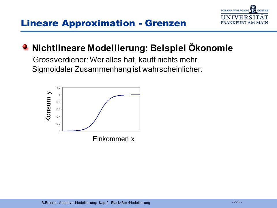 Lineare Approximation - Grenzen
