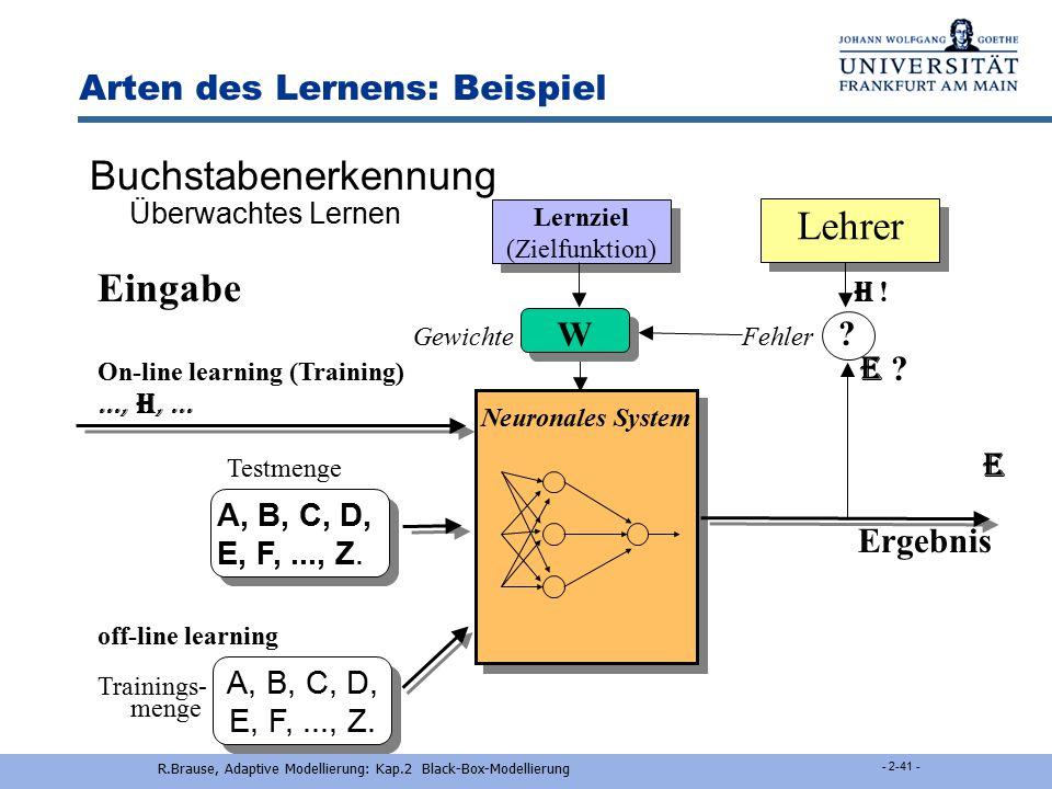 Arten des Lernens: Beispiel