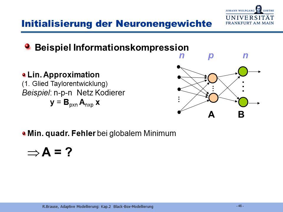 Initialisierung der Neuronengewichte